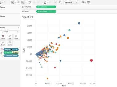 Dashboarding with Tableau