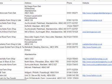 Company info listing