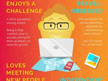 Digital Nomad Infographic