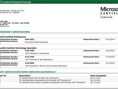 Microsoft® Certified Professional Transcript