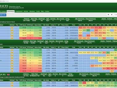 Scraping & Automatic Betting