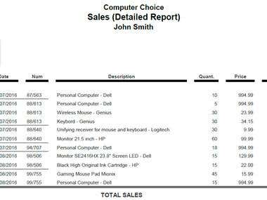 Snapshot of Sales Report by Costumer