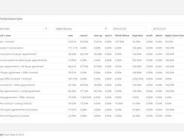 Custom Reporting Web Application
