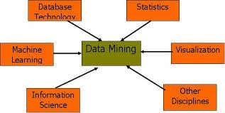 Manual Web Data