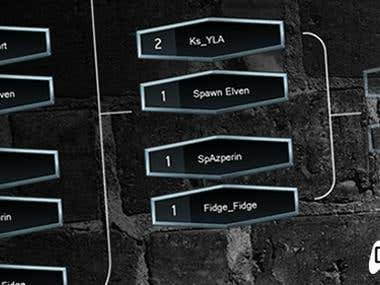 eSports Tournaments - MVC / C#
