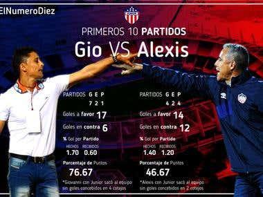 Twitter infographic designed for @elnumerodiezco