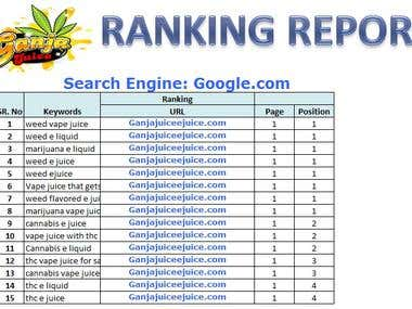 First Page Position Keywords