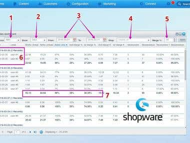 Sales  dashboard plugin  for Shopware 5