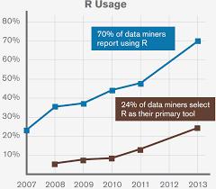 Big Data,Data Mining