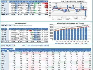 Pivot_table_Bar_chart_pie_chart