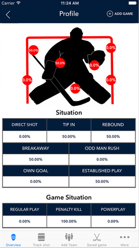 Pro Goalie Stats - iOS App