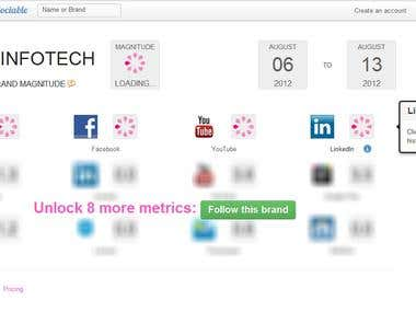 Social Networking Platform in Ruby on Rails for Brand Impact