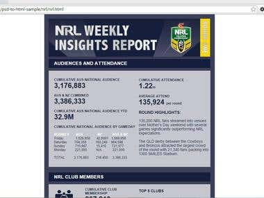 NRL WEEKLY INSIGHTS REPORT- PSD TO HTML