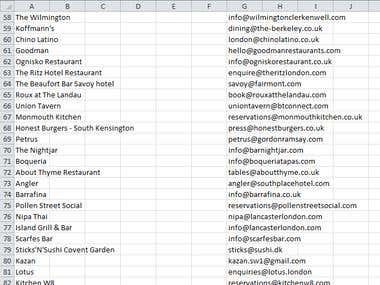 Email Address Scraping from london