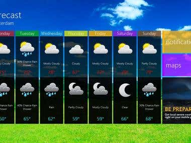 Weather Website cum Online Application