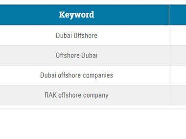 SEO For www.dubai-offshore.com