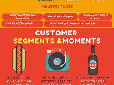 Customer Research Infographic
