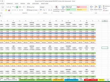 FX trade calculations