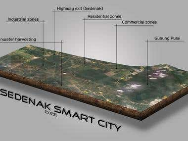 3D Maps in Photoshop