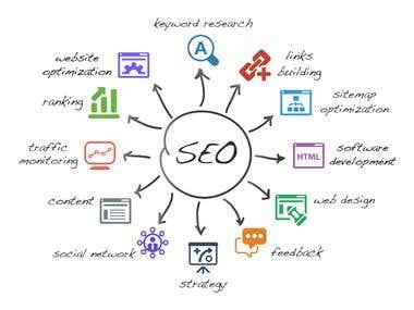 Searching engine optimaization (SEO)