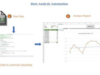 Data Analysis Automation