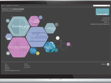 Horizon Institute Website