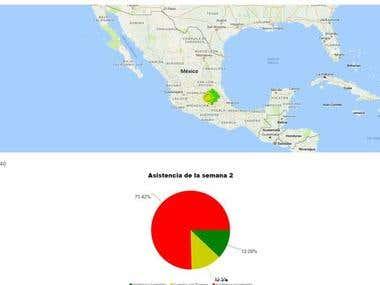 Reporte web de asistencia con coordenadas en mapa
