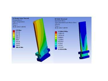 Structural Analysis of composite turbine blades