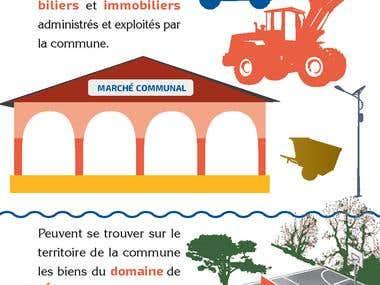 36-page booklet: L'aide-Mémoire du Maire