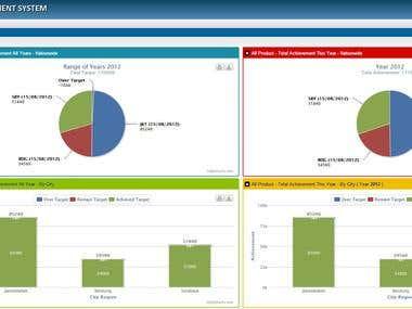 Havas Media Sampling Management System