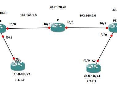 MPLS VRF between two sites