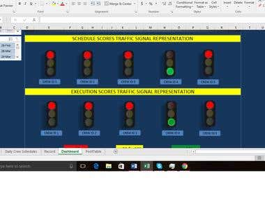 Traffic Signal Dashboard