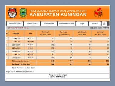 Kuningan Election Website