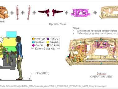 Welding fixtures design for panel DECKLID of GM