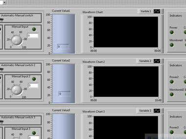 An HMI designed in LabView