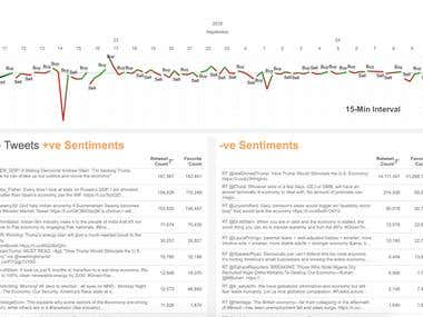 Sentiment Mining in Finance