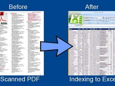 PDF lead indexing into Excel format