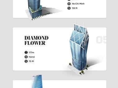 Vietnam's Towers