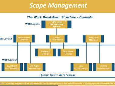 eCourse Module 4 (SCORM & HTML5)