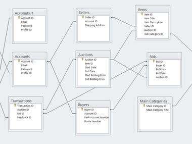 Access Diagram