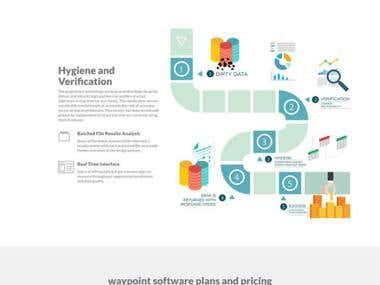 Waypoint Software Wordpress Website