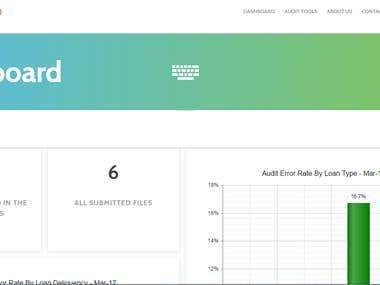 AuditPOINT360