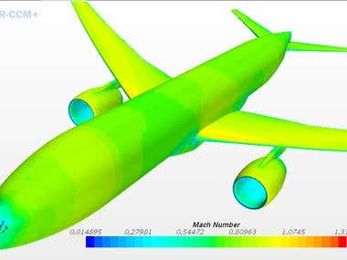 FEA + CFD on NASA CRM Wing.