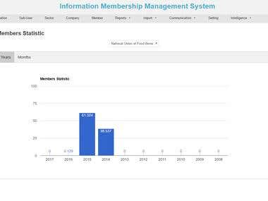 Information Membership Management System