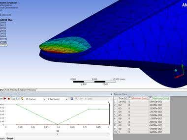 Fluid Structure Interaction with ANSYS