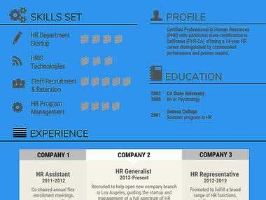 Infographic Sample 3