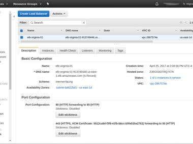 Install and setup a SSL cert on AWS