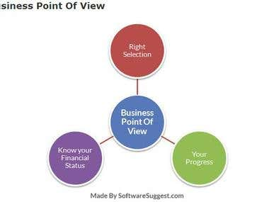 Benefits of CRM- a 360 degree view