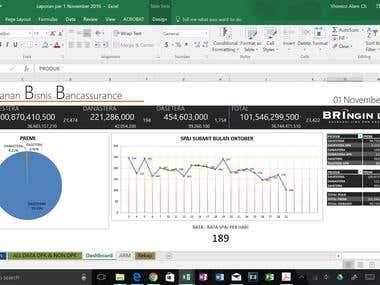 Excel Data Analytics
