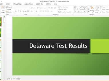ASSESSMENT TEST RESULTS